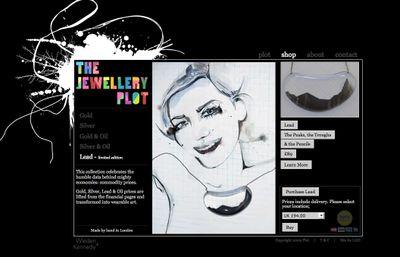 Jewellery plot webpage