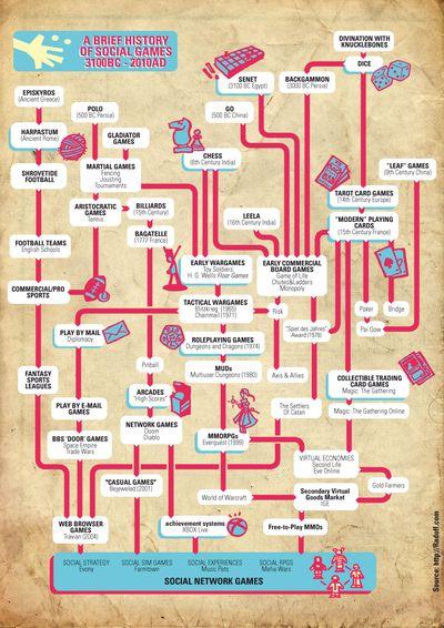 HistorySocialGames1-1